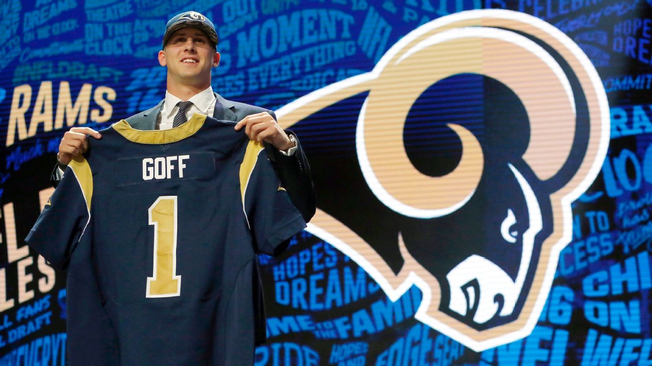 Los Angeles Rams pick Jared Goff as the #1 Pick in the 2016 NFL Draft
