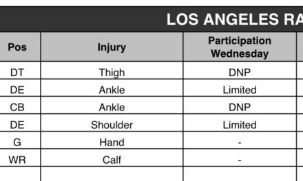 Rams Injury Update – Week 7: Quinn & Hayes Return
